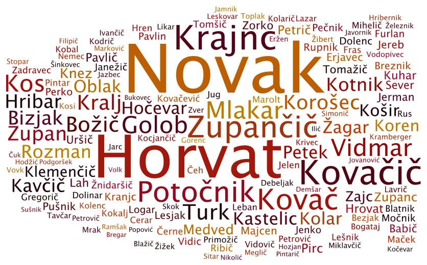 Photo: Statistical Office of the Republic of Slovenia